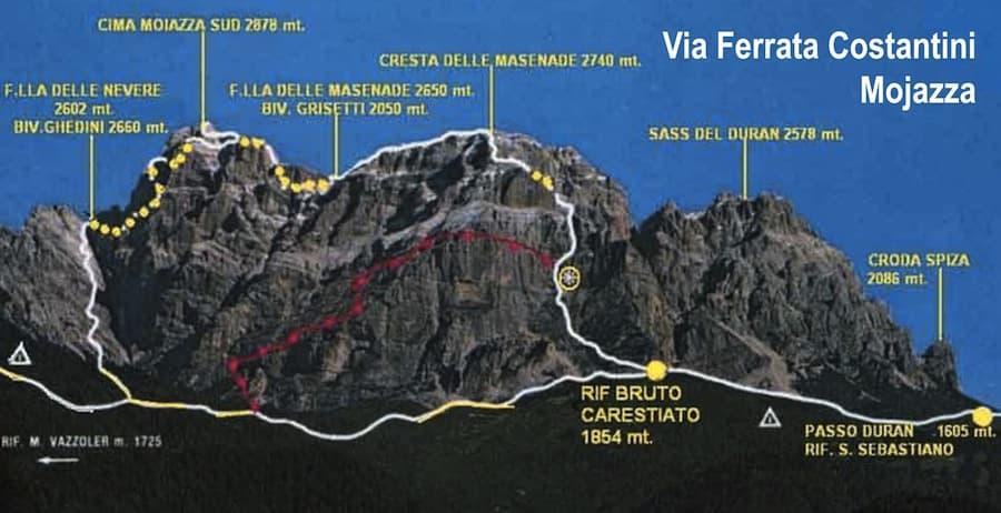 Via Ferrata Dolomites Civetta 5